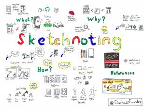 Linda's sketchnoting presentation